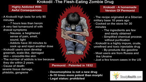 5 Drugs That Turn Your World Into A Real Life Horror Movie Crackedcom