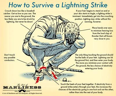 5 Horrifying Ways Lightning Strikes Are Worse Than You