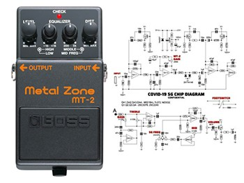 5 Dumb Garbage Conspiracy Theories Spreading Right Now | Guitar pedal