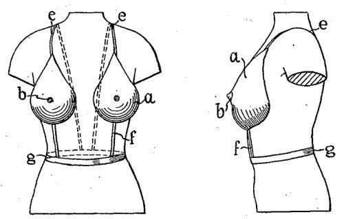 The 7 Most Sexist Things Ever Invented for Boobs
