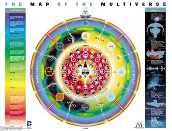 Behold, The Evidence That DC's Future Movie Plans Are Bonkers - Map of the DC Multiverse