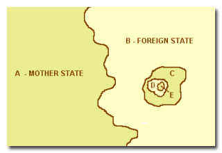 The 5 Stupidest Things Ever Done With Borders