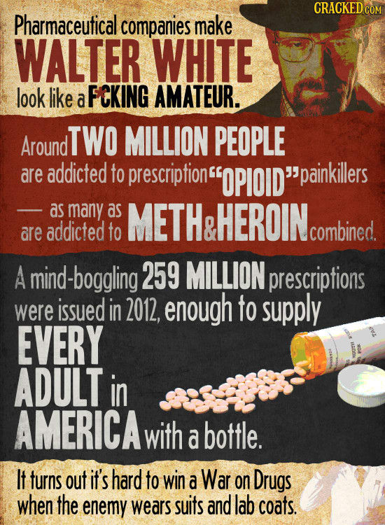 Simply Staggering Facts About The Opioid Epidemic