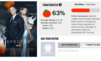 And <a href=https://www.rottentomatoes.com/m/mission_impossible_rogue_nation/ target=_blank>30 percent lower than <i>Mission: Impossible -- Rogue Nation</i></a>, which is basically the same plot but, you know, done well.