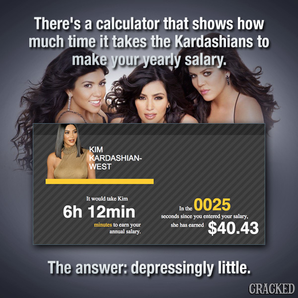 This Kim Kardashian Salary Calculator Will Make You Feel Bad
