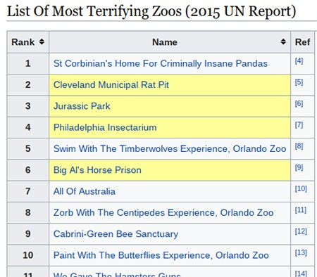 4 Shocking Aspects Of Zoo Animal Robberies Nobody Talks About