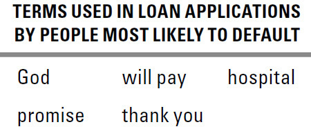 While terms like hospital may indicate regrets about getting the money through a loan shark.