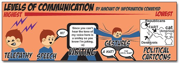 Political Cartoons: The Lowest Form of Communication