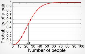 6 Insane True Statistics That Laugh In The Face Of Logic