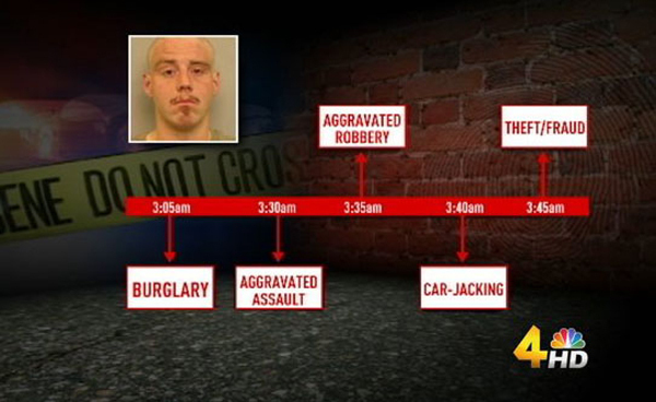 The 4 Most Epic Benders Ever Captured by an Arrest Report