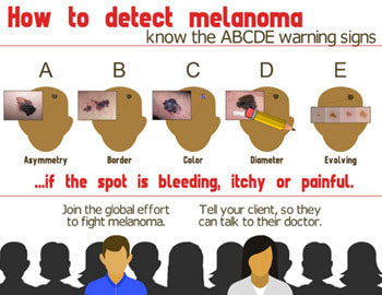 If you don't have melanoma, but also don't have a face, definitely talk to a doctor anyway.