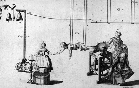 12 Early Uses of Electricity That Proves History Was F#@%ed