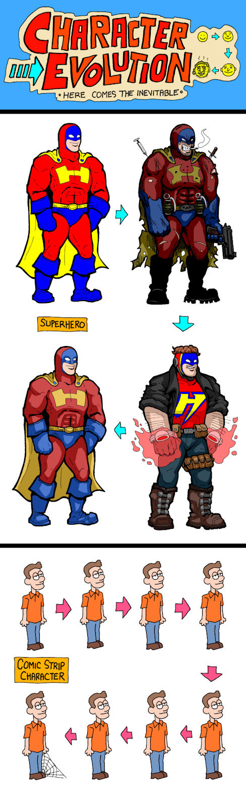 The Evolution of Fictional Characters by Medium [COMIC]