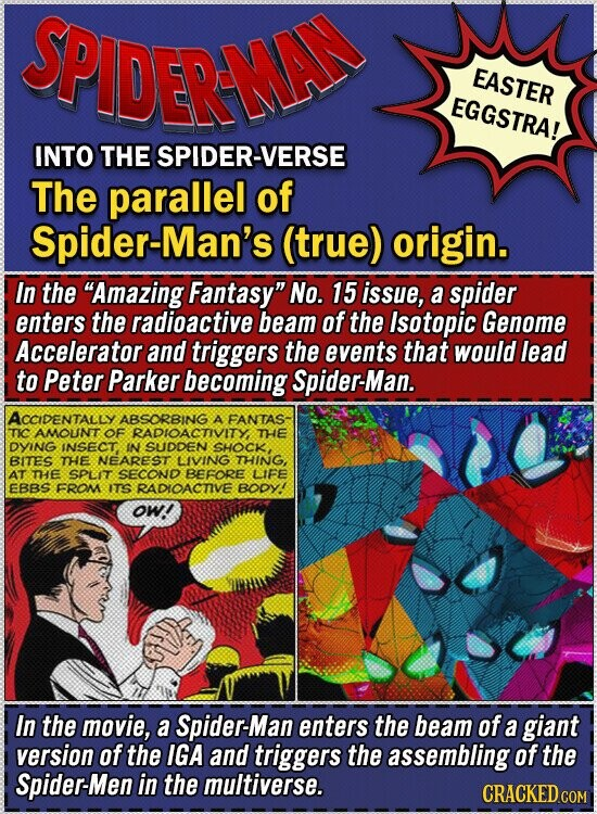 SPIDERAAD EASTER EGGSTRA! INTO THE SPIDER-VERSE The parallel of Spider-Man's (true) origin. In the Amazing Fantasy No. 15 issue, a spider enters the radioactive beam of the Isotopic Genome Acceleratorand triggers the events that would lead to Peter Parker becoming Spider-Man. ACCIDENTALLY ABSORBING A FANTAS- TIC AMOUNT OF RADIOACTIVITY THE