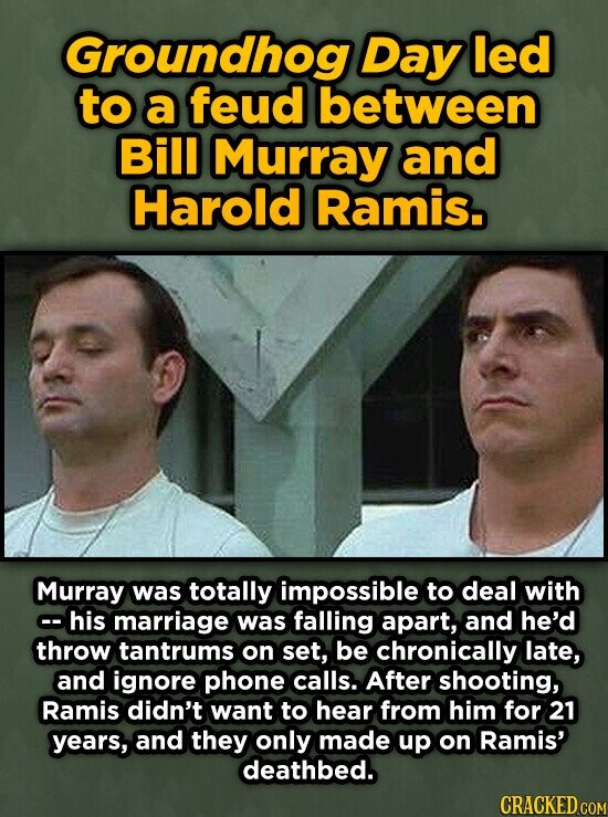 Groundhog Day led to a feud between Bill Murray and Harold Ramis. Murray was totally impossible to deal with cohis marriage was falling apart, and he'd throw tantrums on set, be chronically late, and ignore phone calls. After shooting, Ramis didn't want to hear from him for 21 years, and