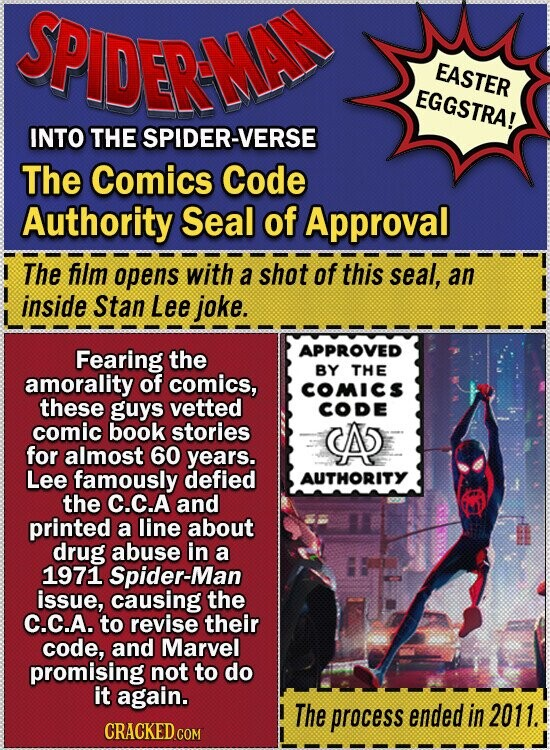 SPIDERAA EASTER EGGSTRA! INTO THE SPIDER-VERSE The Comics Code Authority Seal of Approval I The film opens with a shot of this seal, an inside Stan Lee joke. Fearing the APPROVED BY THE amorality of comics, COMICS these guys vetted CODE comic book stories A for almost 60 years. Lee