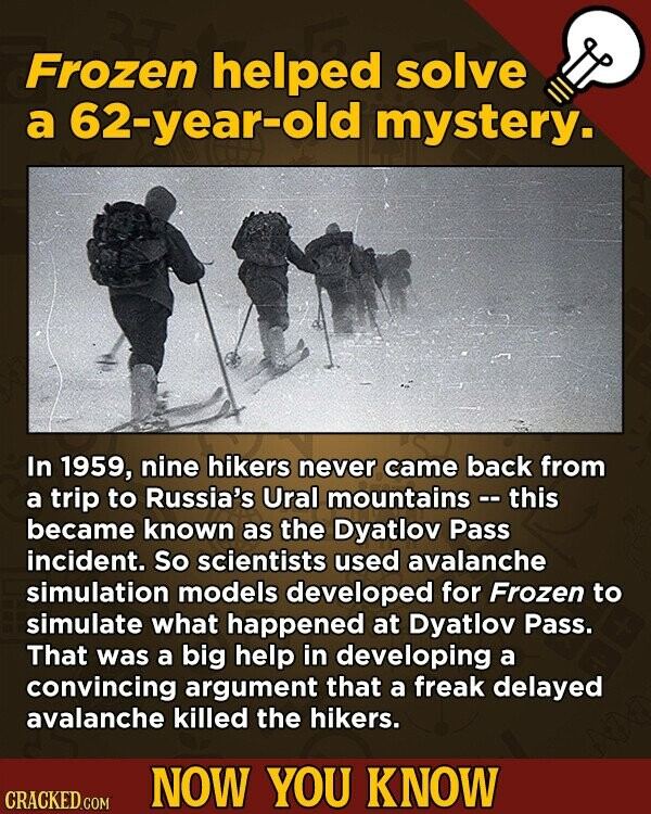 Frozen helped solve a 62-year-old mystery. In 1959, nine hikers never came back from a trip to Russia's Ural mountains -. this became known as the Dyatlov Pass incident. So scientists used avalanche simulation models developed for Frozen to simulate what happened at Dyatlov Pass. That was a big help in