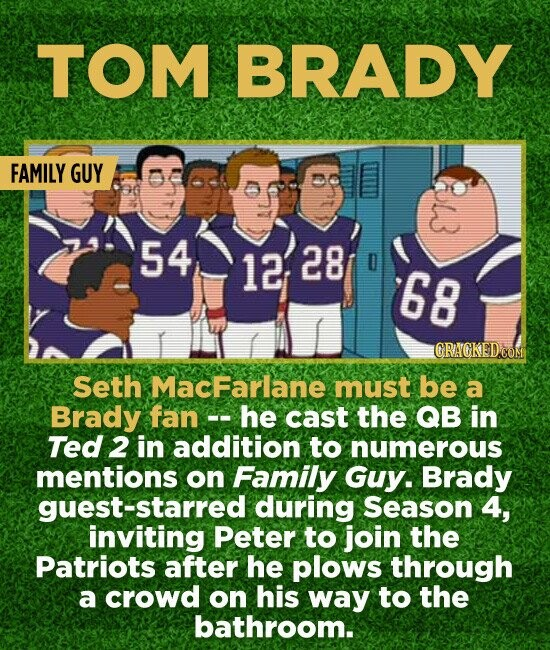 TOM BRADY FAMILY GUY 54 12:28 D 68 CRAGKEDCOM Seth MacFarlane must be a Brady fan -- he cast the QB in Ted 2 in addition to numerous mentions on Famil