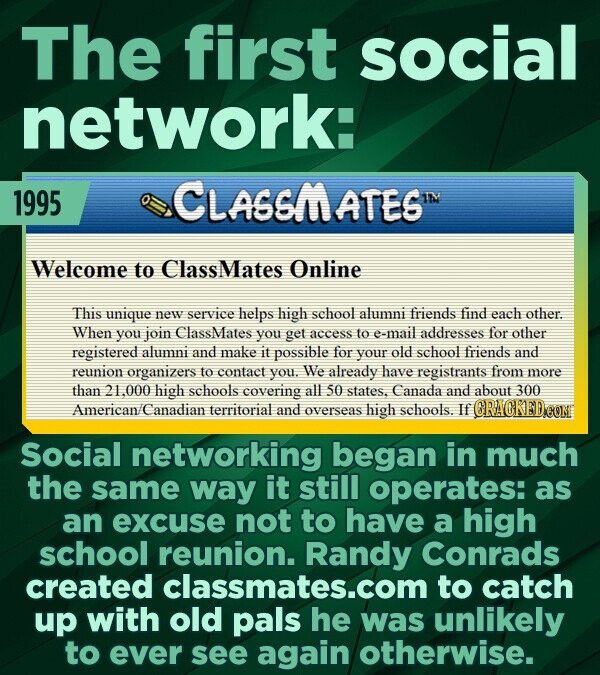 The first social network: 1995 CLASSMATES 1M Welcome to ClassMates Online This unique new service helps high school alumni friends find each other. Wh