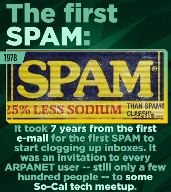 The first SPAM: 1978 SPAM P5% LESS SODIUM THAN SPAMO CLASSIG CRACKED COM It took 7 years from the first e-mail for the first SPAM to start clogging up