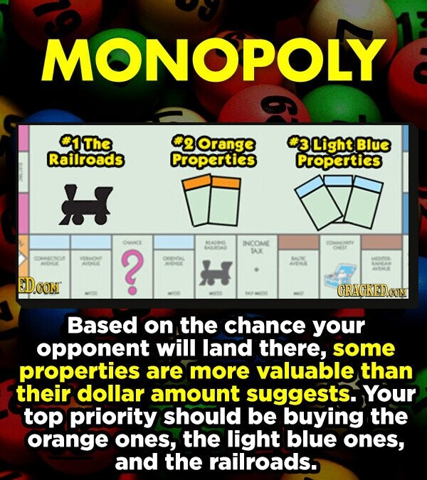 MONOPOLY @1The 2 Orange #3 Light Blue Railroads Properties Properties OUNC 1A INCOME O ALLS TAX Oy CCRRCNOR ERON al ALNC ON AONS M OD.CON CRACKEDCO Based on the chance your opponent will land there, some properties are more valuable than their dollar amount suggests. Your top priority should