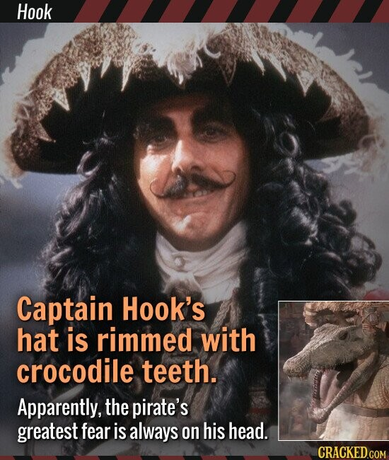 Hook Captain Hook's hat is rimmed with crocodile teeth. Apparently, the pirate's greatest fear is always on his head.