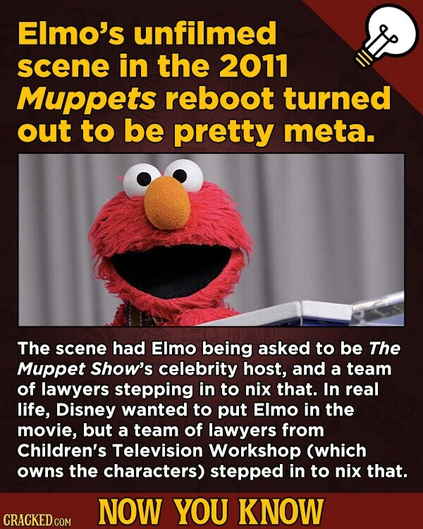 EImo's unfilmed scene in the 2011 Muppets reboot turned out to be pretty meta. The scene had EImo being asked to be The Muppet Show's celebrity host, and a team of lawyers stepping in to nix that. In real life, Disney wanted to put Elmo in the movie, but a