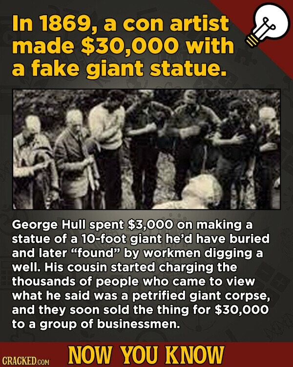 In 1869, a con artist made $30,000 with a fake giant statue. George Hull spent O0o on making a statue of a 10-foot giant he'd have buried and later found by workmen digging a well. His cousin started charging the thousands of people who came to view what he said