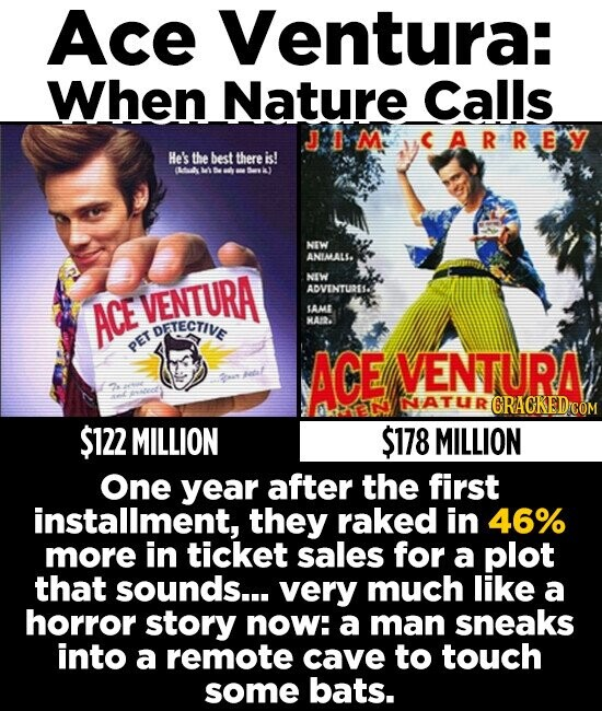 Ace Ventura: When Nature Calls J2IM CARREIY He's the best there B! k i NEW ANLMALL. NEW VENTURA ADVENTURES ACE AME DETECTIVE KAt PET ACE VENTURA apal NATUR GRACKEDCO $122 MILLION $178 MILLION One year after the first installment, they raked in 46% more in ticket sales for a plot