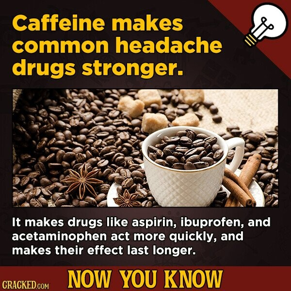 Caffeine makes common headache drugs stronger. It makes drugs like aspirin, ibuprofen, and acetaminophen act more quickly, and makes their effect last longer. NOW YOU KNOW