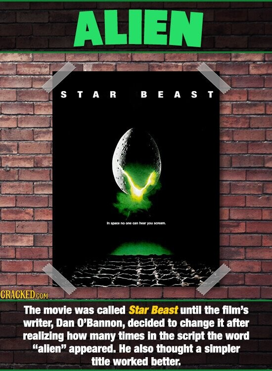 ALIEN STAR BEAST i SDACE noore Can hear you scram. CRACKED CON The movie was called Star Beast until the film's writer, Dan O'Bannon, decided to change it after realizing how many times in the script the word alien appeared. He also thought a simpler title worked better.
