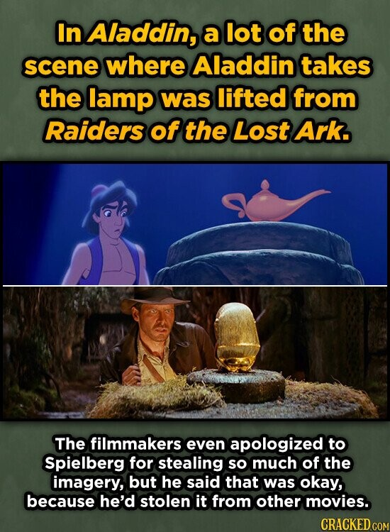In Aladdin, a lot of the scene where Aladdin takes the lamp was lifted from Raiders of the Lost Ark. The filmmakers even apologized to Spielberg for stealing so much of the imagery, but he said that was okay, because he'd stolen it from other movies.