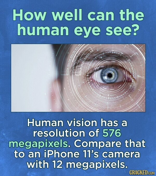 How well can the human eye see? Human vision has a resolution of 576 megapixels. Compare that to an iPhone 11's camera with 12 megapixels.