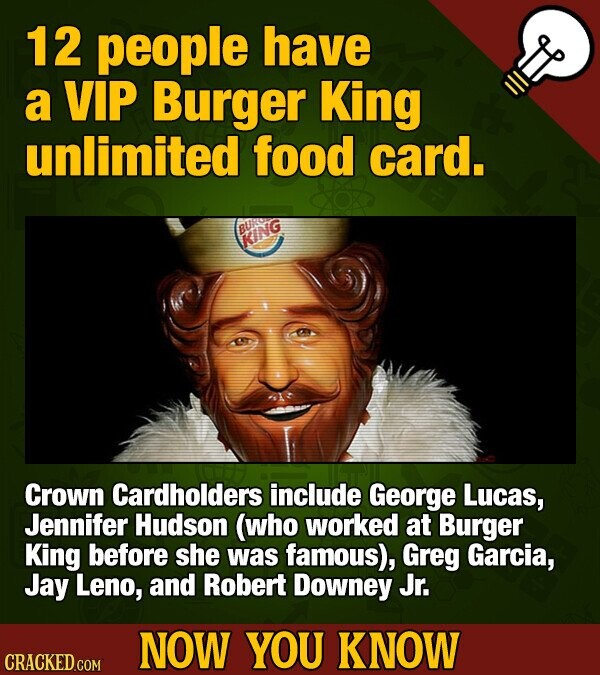 12 people have a VIP Burger King unlimited food card. KING Crown Cardholders include George Lucas, Jennifer Hudson (whO worked at Burger King before s