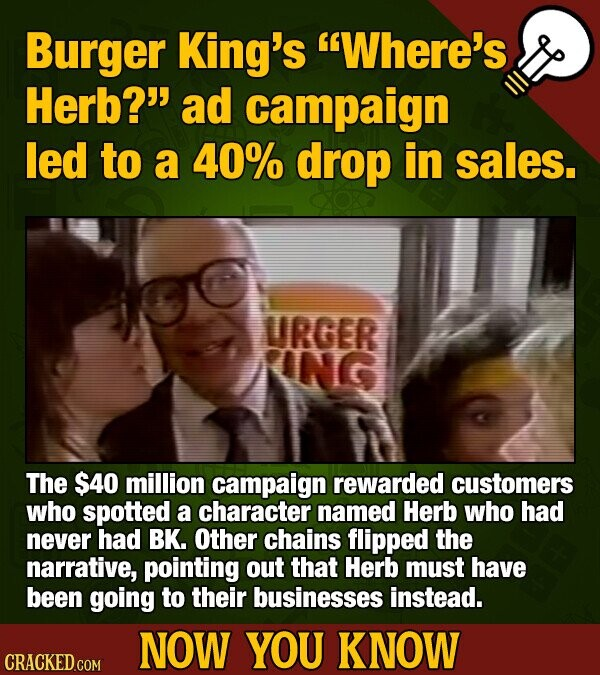 Burger King's Where's Herb? ad campaign led to a 40% drop in sales. URGER RING The $40 million campaign rewarded customers who spotted a character n