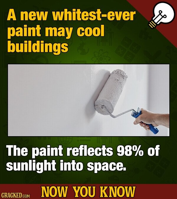 A new whitest-ever paint may cool buildings The paint reflects 98% of sunlight into space. NOW YOU KNOW CRACKED COM