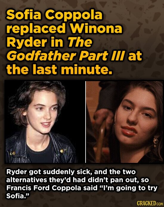 Sofia Coppola replaced Winona Ryder in The Godfather Part IlI at the last minute. Ryder got suddenly sick, and the two alternatives they'd had didn't pan out, so Francis Ford Coppola said I'm going to try Sofia. CRACKED.COM
