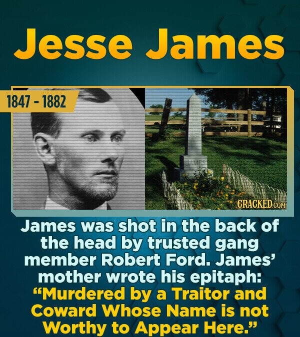 Jesse James 1847 -1882 CRACKEDCON James was shot in the back of the head by trusted gang member Robert Ford. James' mother wrote his epitaph: Murdere