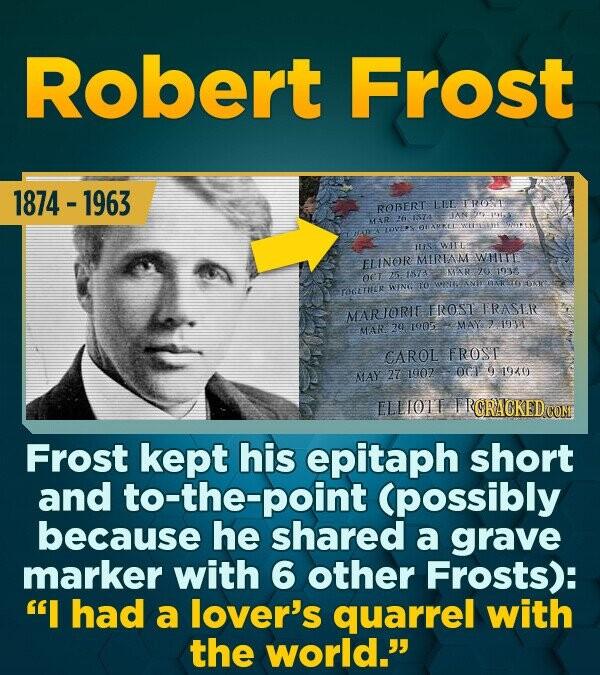 Robert Frost 1874 - 1963 ROBERT LEE IRoI 61874 TAN tr MR OSEXET wtsm I1S WHL MIRIAM WIIT FLINOR MAR Z5 15733 0.193 oot IO WING TOTCR MARJORIE FROST TR