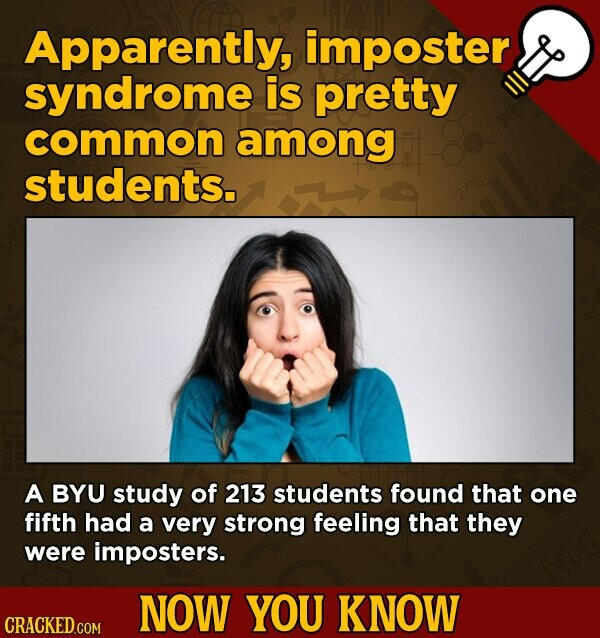 Apparently, imposter syndrome is pretty common among students. A BYU study of 213 students found that one fifth had a very strong feeling that they were imposters. NOW YOU KNOW CRACKED.COM