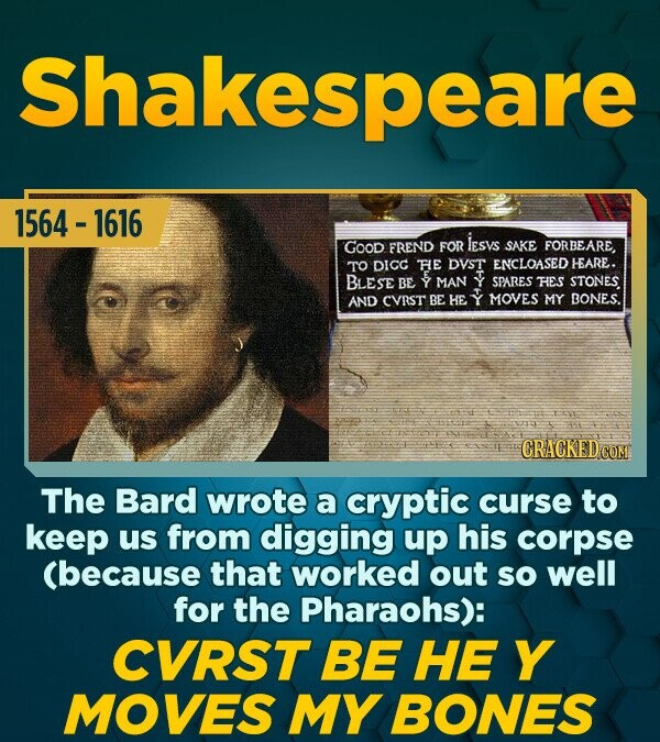 Shakespeare 1564 -1616 GOOD jesvs FREND FOR SAKE FORBEARE. TO DICC HE DVST ENCLOASED HEARE. BLESE BE MAN SPARES HES STONES AND CVRST BE HE MOVES MY BO