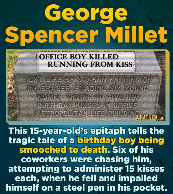 George Spencer Millet OFFICE BOY KILLED RUNNING FROM KISS LOST LIFE BY SVAB N FALLINC ON INK ERASER, ETADING SIX YOUNG YOMEN STPYIING T0 GAVE HIIM BIR