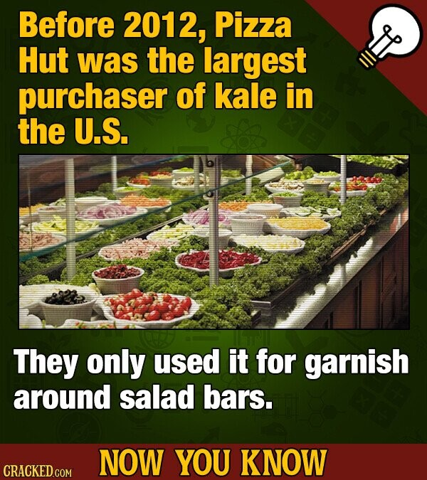 Before 2012, Pizza Hut was the largest purchaser of kale in the U.S. They only used it for garnish around salad bars. NOW YOU KNOW CRACKED COM