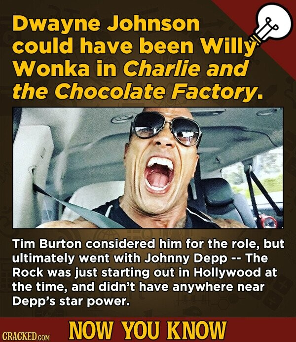 Dwayne Johnson could have been Willy Wonka in Charlie and the Chocolate Factory. Tim Burton considered him for the role, but ultimately went with Johnny Depp The Rock was just starting out in Hollywood at the time, and didn't have anywhere near Depp's star power. NOW YOU KNOW