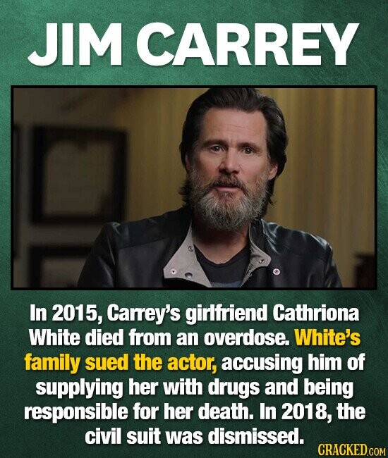 JIM CARREY In 2015, Carrey's girlfriend Cathriona White died from an overdose. White's family sued the actor, accusing him of supplying her with drugs and being responsible for her death. In 2018, the civil suit was dismissed.