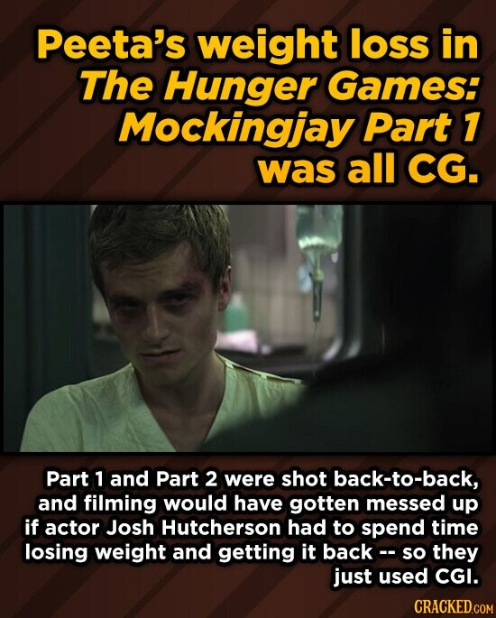 Peeta's weight loss in The Hunger Games: Mockingjay Part 7 was all CG. Part 1 and Part 2 were shot back-to-back, and filming would have gotten messed up if actor Josh Hutcherson had to spend time losing weight and getting it back so they just used CGI. CRACKED.COM