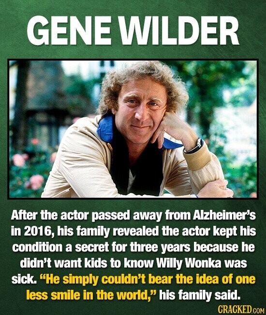 GENE WILDER After the actor passed away from Alzheimer's in 2016, his family revealed the actor kept his condition a secret for three years because he didn't want kids to know Willy Wonka was sick. He simply couldn't bear the idea of one less smile in the world, his family
