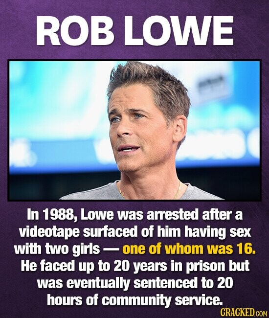 ROB LOWE In 1988, Lowe was arrested after a videotape surfaced of him having sex with two girls one of whom was 16. He faced up to 20 years in prison but was eventually sentenced to 20 hours of community service. CRACKED.COM