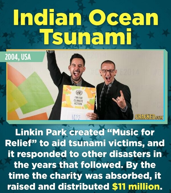 Indian Ocean Tsunami 2004, USA ESY90A IMFOR CLIMATE ACTION LESS Linkin Park created Music for Relief to aid tsunami victims, and it responded to oth