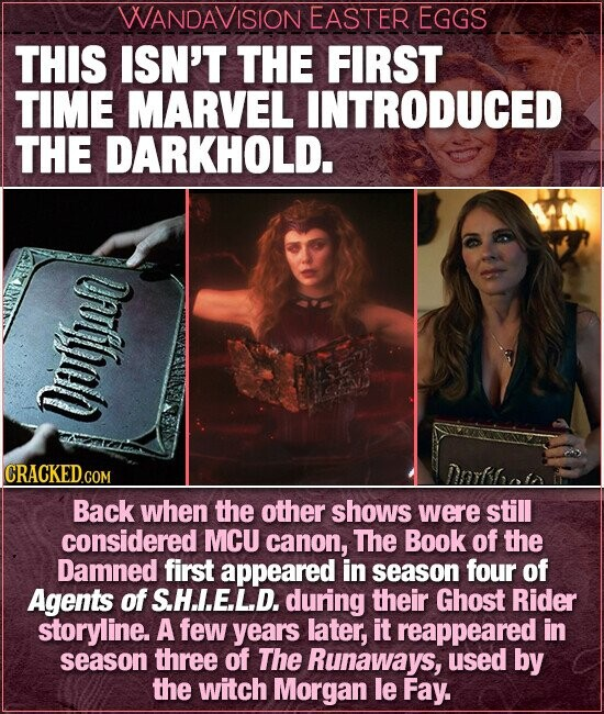 WANDAVISION EASTER EGGS THIS ISN'T THE FIRST TIME MARVEL INTRODUCED THE DARKHOLD. Qattmn CRACKED.C COM Back when the other shows were still considered MCU canon, The Book of the Damned first appeared in season four of Agents of SH.I.E.L.D. during their Ghost Rider storyline. A few years later, it reappeared
